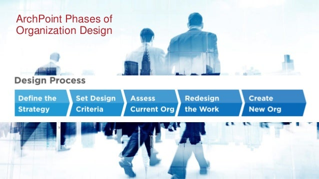 effective application of organizational structure and design