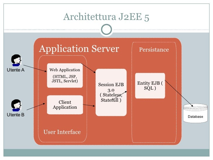 what is meta inf in web application