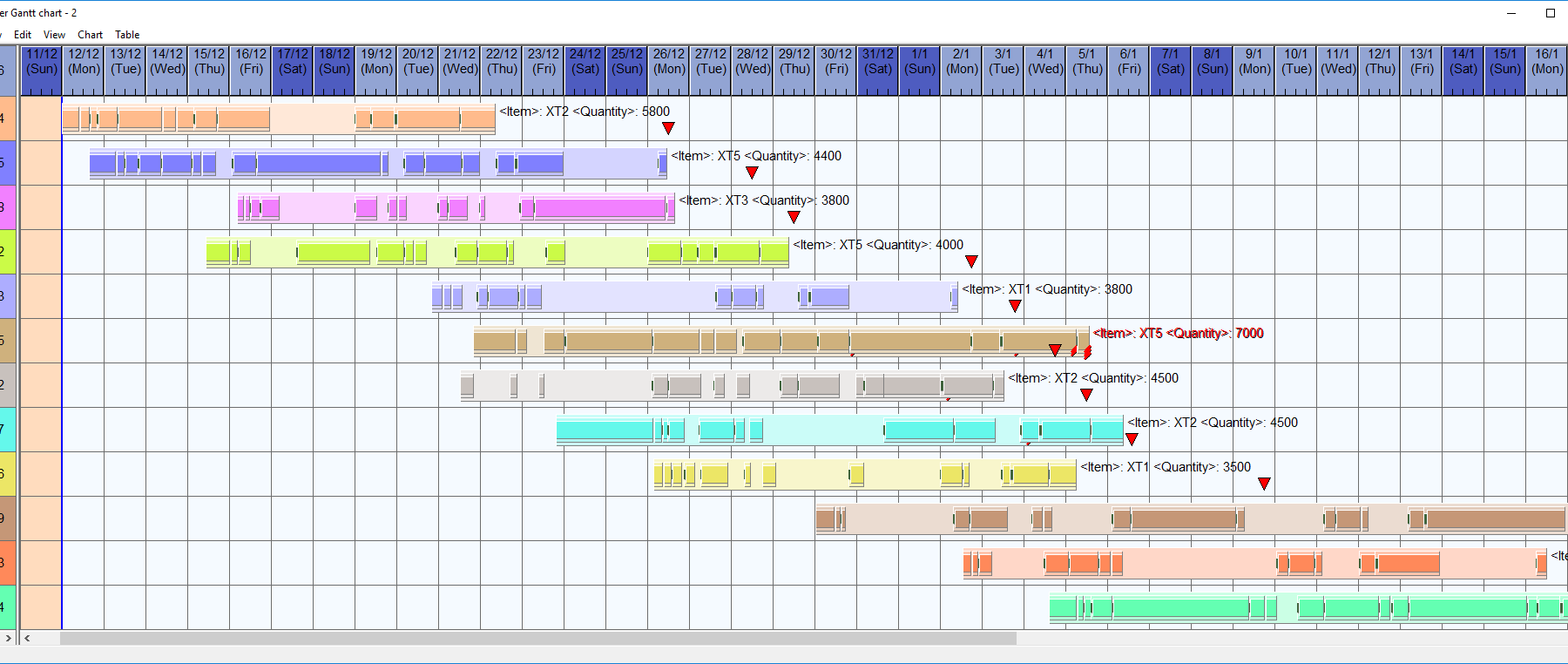 process map for application download