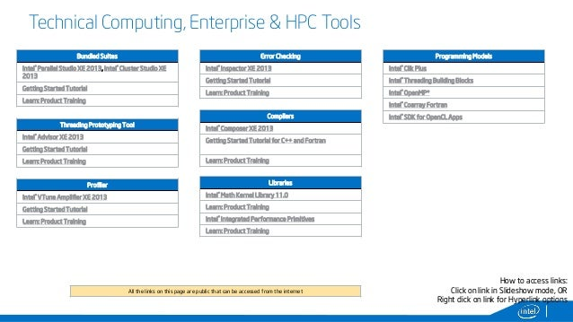 intel sdk for opencl applications 2013
